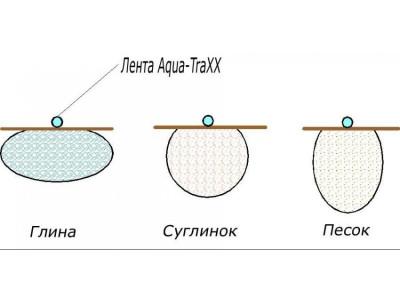 Система микроорошения